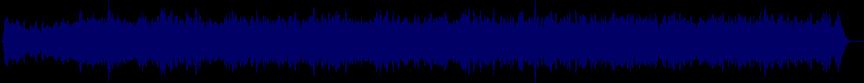 waveform of track #24411