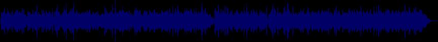 waveform of track #24463