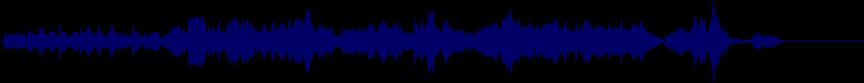 waveform of track #24470