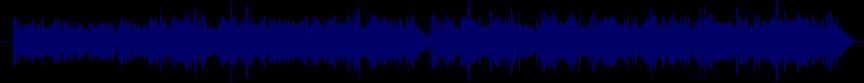 waveform of track #24507