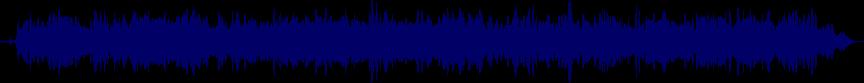 waveform of track #24509