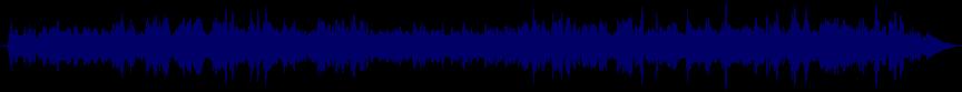 waveform of track #24521