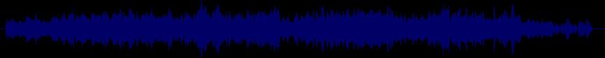 waveform of track #24534