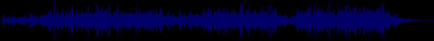 waveform of track #24545
