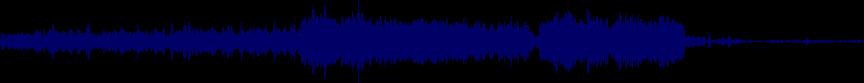 waveform of track #24554