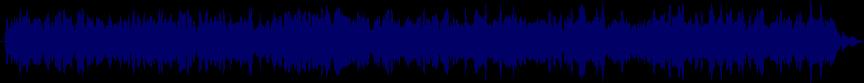 waveform of track #24574