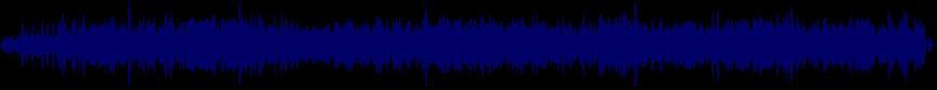 waveform of track #24577