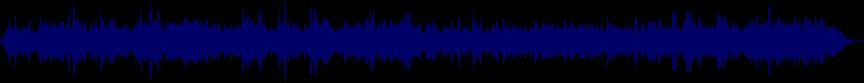 waveform of track #24578