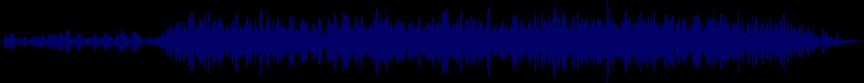 waveform of track #24581