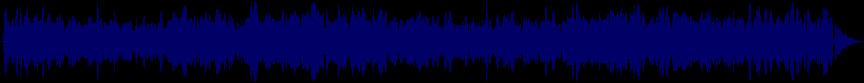 waveform of track #24582