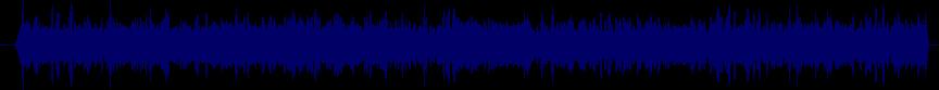 waveform of track #24591