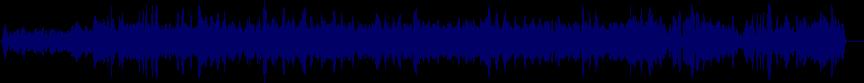waveform of track #24609