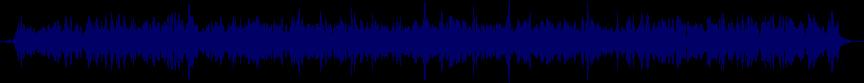 waveform of track #24615