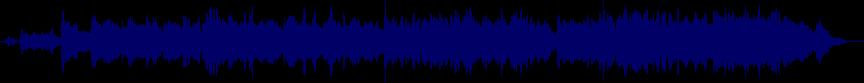 waveform of track #24619