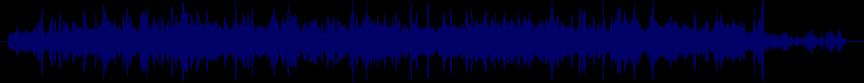 waveform of track #24636
