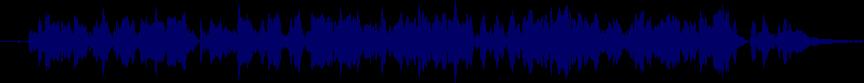 waveform of track #24642