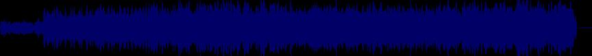 waveform of track #24645