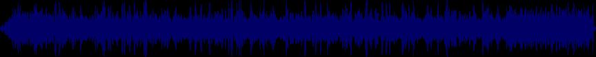 waveform of track #24647