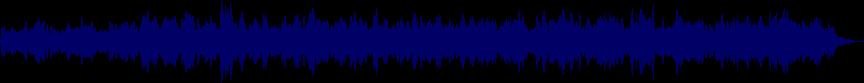 waveform of track #24661
