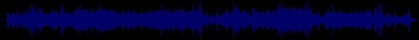 waveform of track #24673