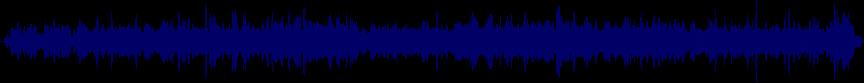 waveform of track #24683