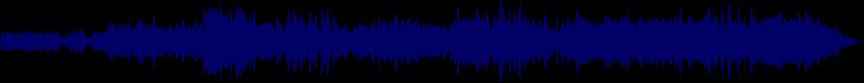 waveform of track #24689