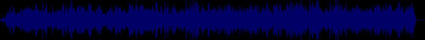 waveform of track #24691
