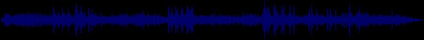 waveform of track #24695