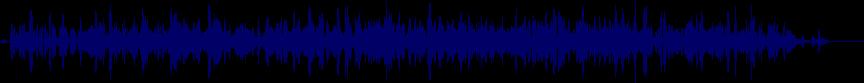 waveform of track #24699