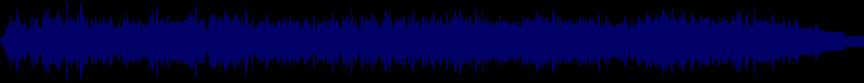waveform of track #24716