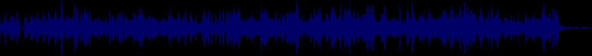 waveform of track #24718
