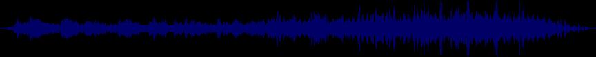 waveform of track #24731