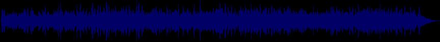 waveform of track #24736