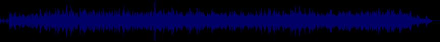 waveform of track #24742
