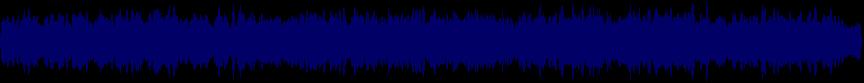 waveform of track #24748