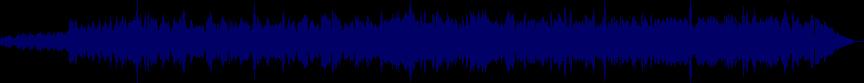 waveform of track #24755