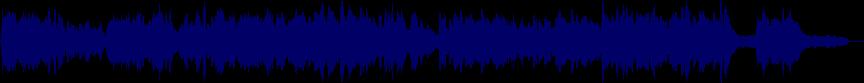 waveform of track #24779