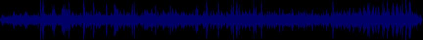 waveform of track #24781