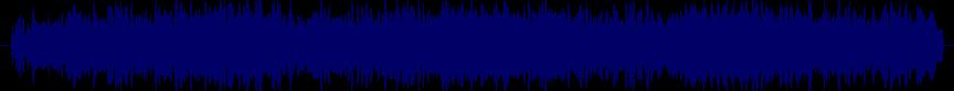 waveform of track #24782