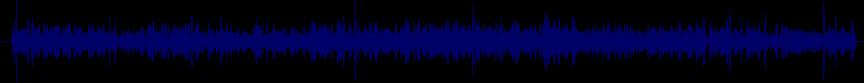 waveform of track #24784