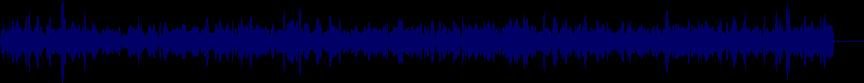 waveform of track #24789