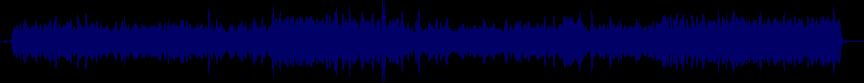 waveform of track #24793