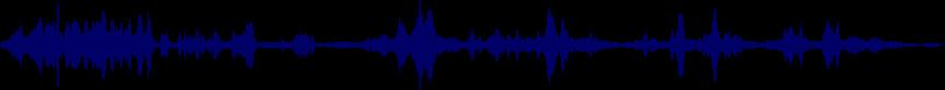 waveform of track #24798