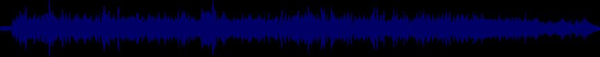 waveform of track #24804