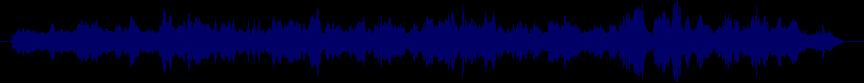 waveform of track #24818