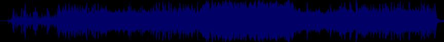 waveform of track #24824