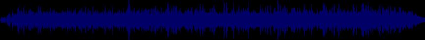 waveform of track #24830