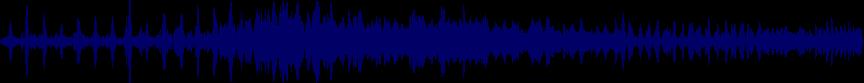 waveform of track #24838