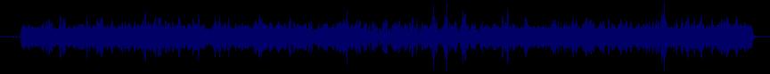 waveform of track #24846