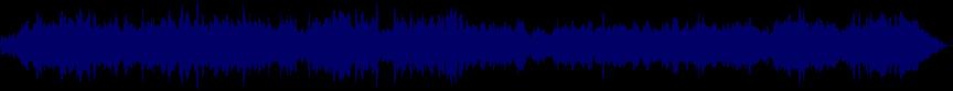 waveform of track #24869